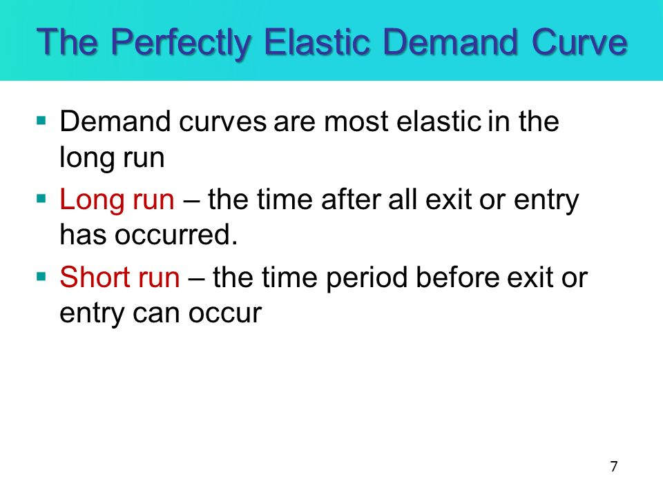 The Perfectly Elastic Demand Curve