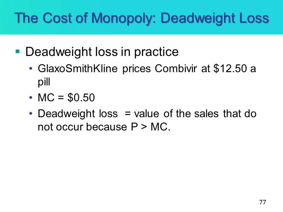 The Cost of Monopoly: Deadweight Loss