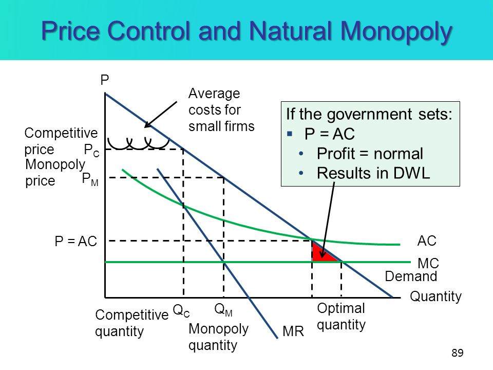 Price Control and Natural Monopoly