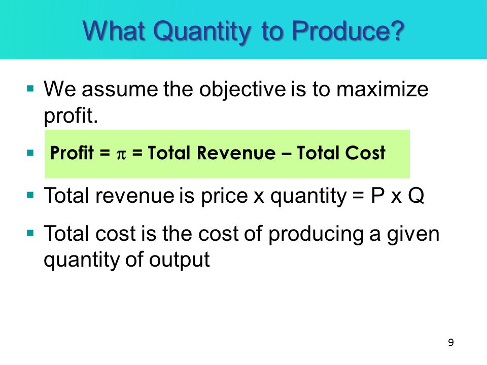 What Quantity to Produce