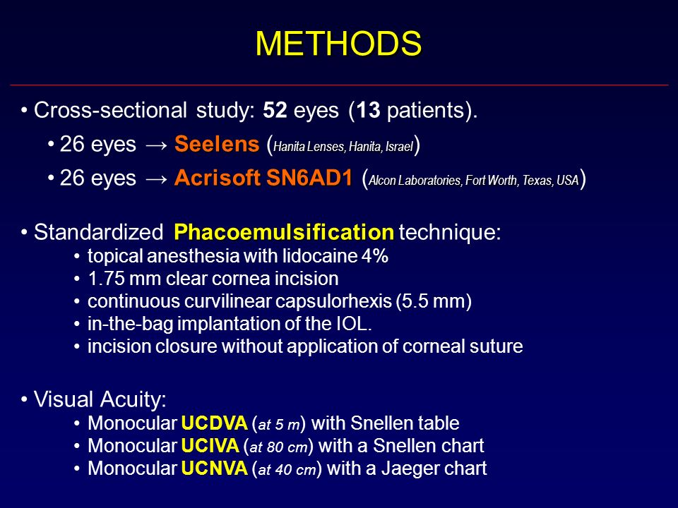 METHODS Cross-sectional study: 52 eyes (13 patients).