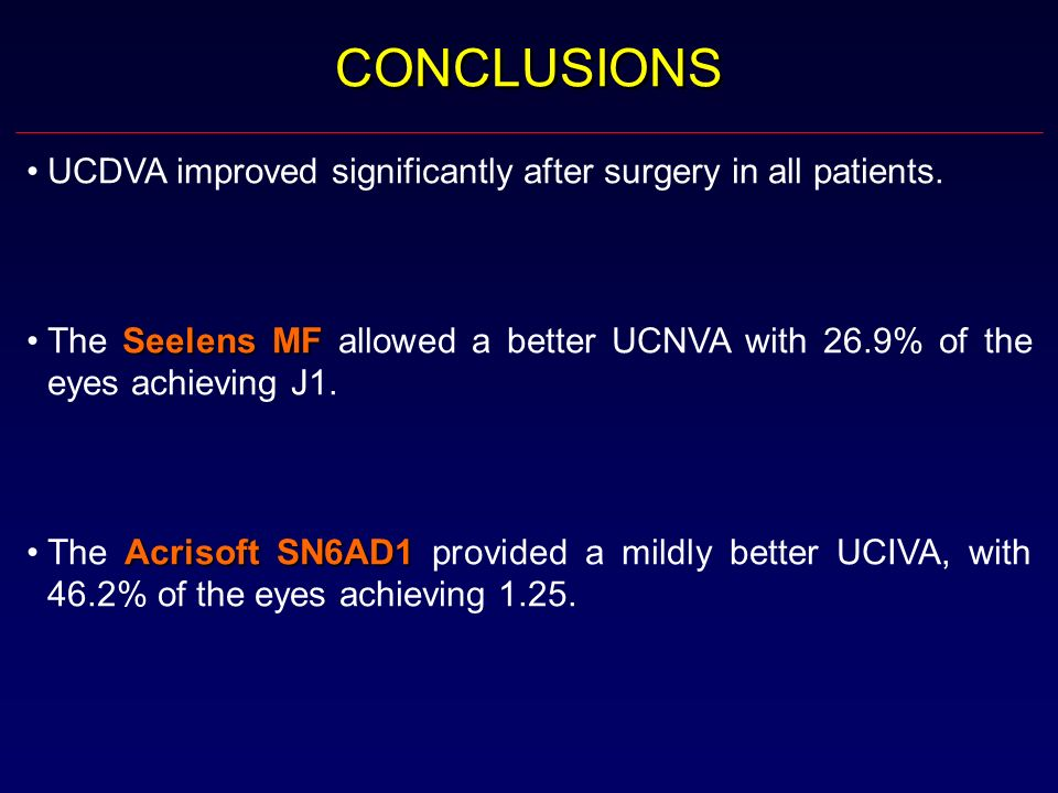 CONCLUSIONSUCDVA improved significantly after surgery in all patients. The Seelens MF allowed a better UCNVA with 26.9% of the eyes achieving J1.