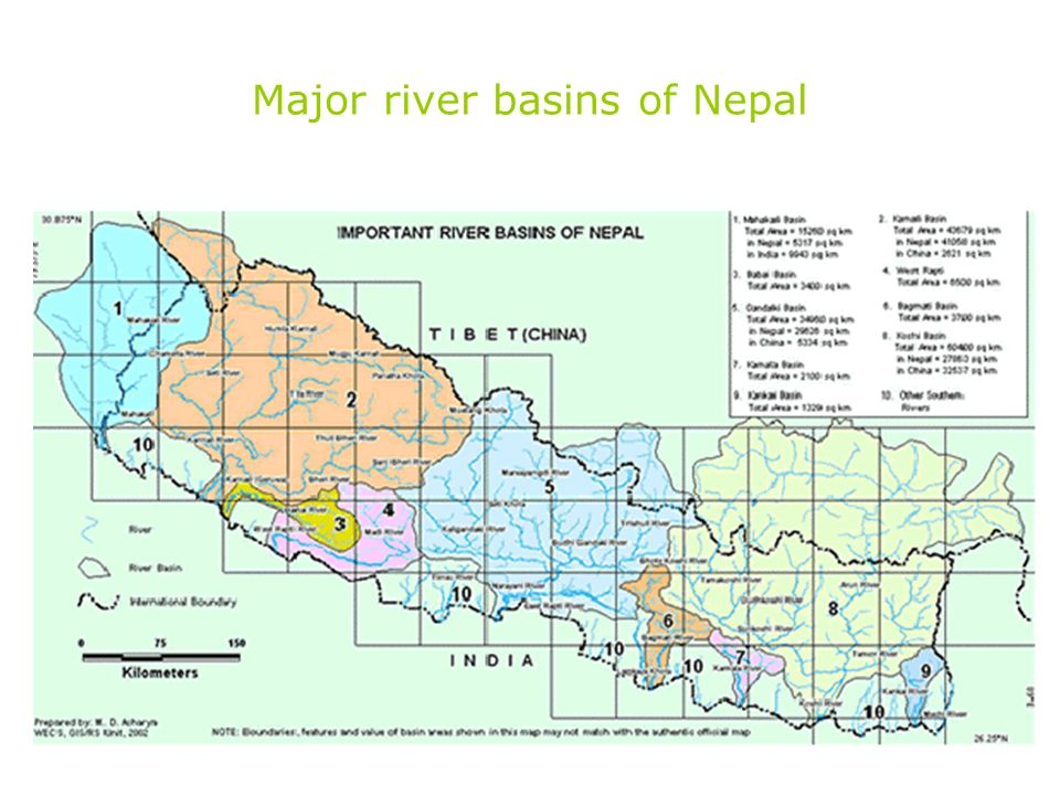 Major river basins of Nepal
