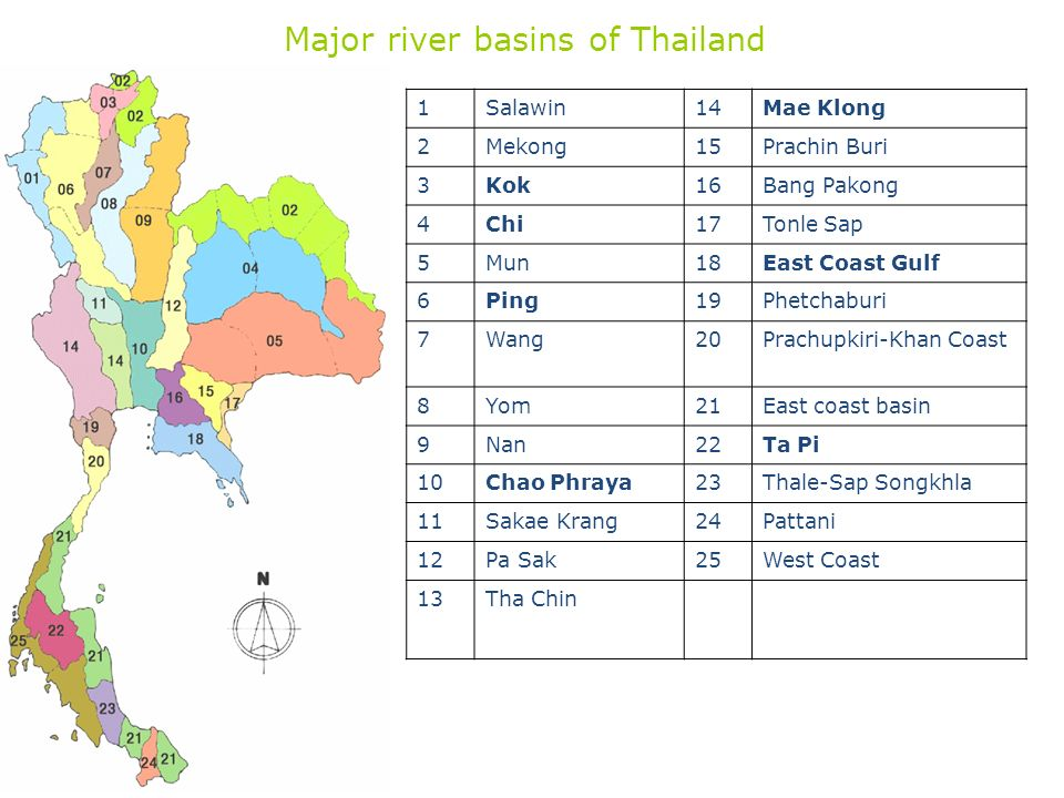 Major river basins of Thailand