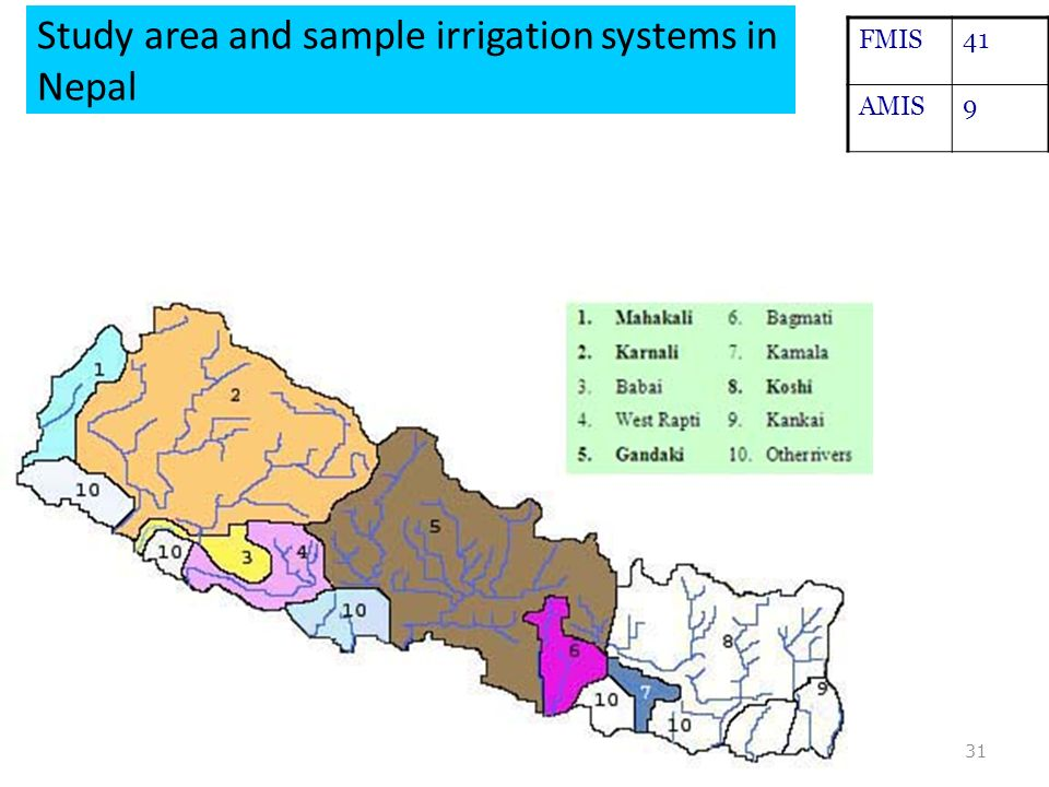 Study area and sample irrigation systems in Nepal