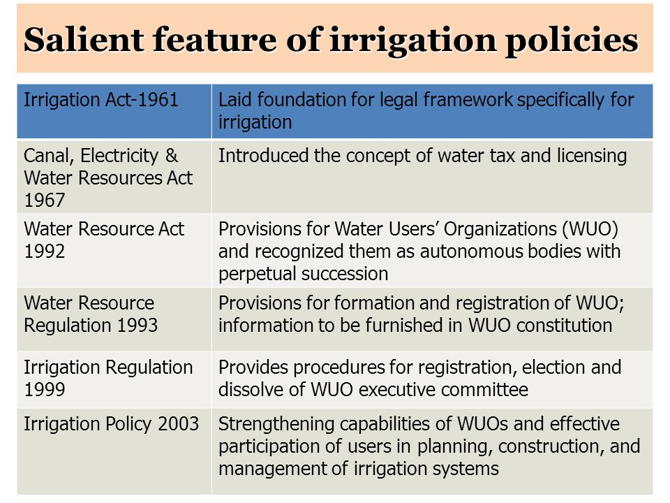 Salient feature of irrigation policies