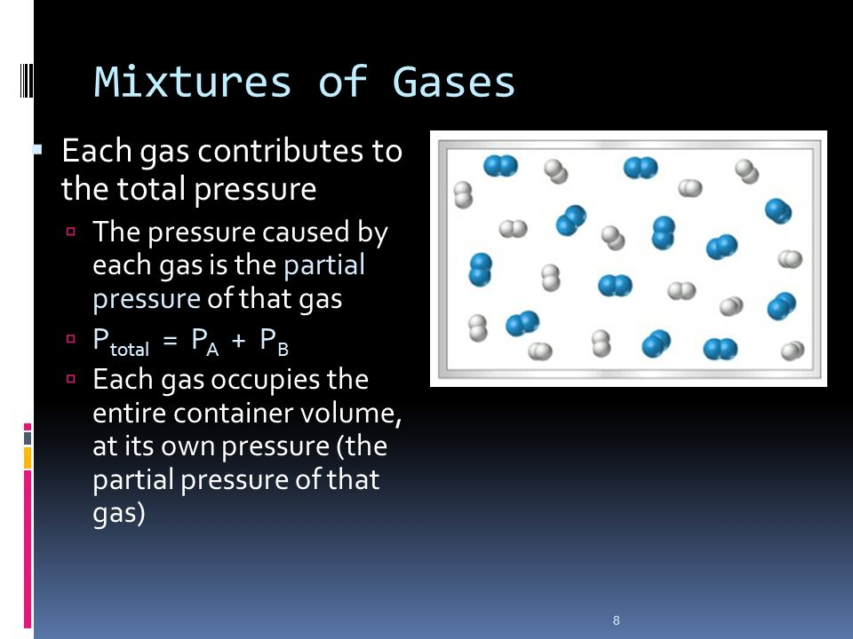 Mixtures of Gases Each gas contributes to the total pressure