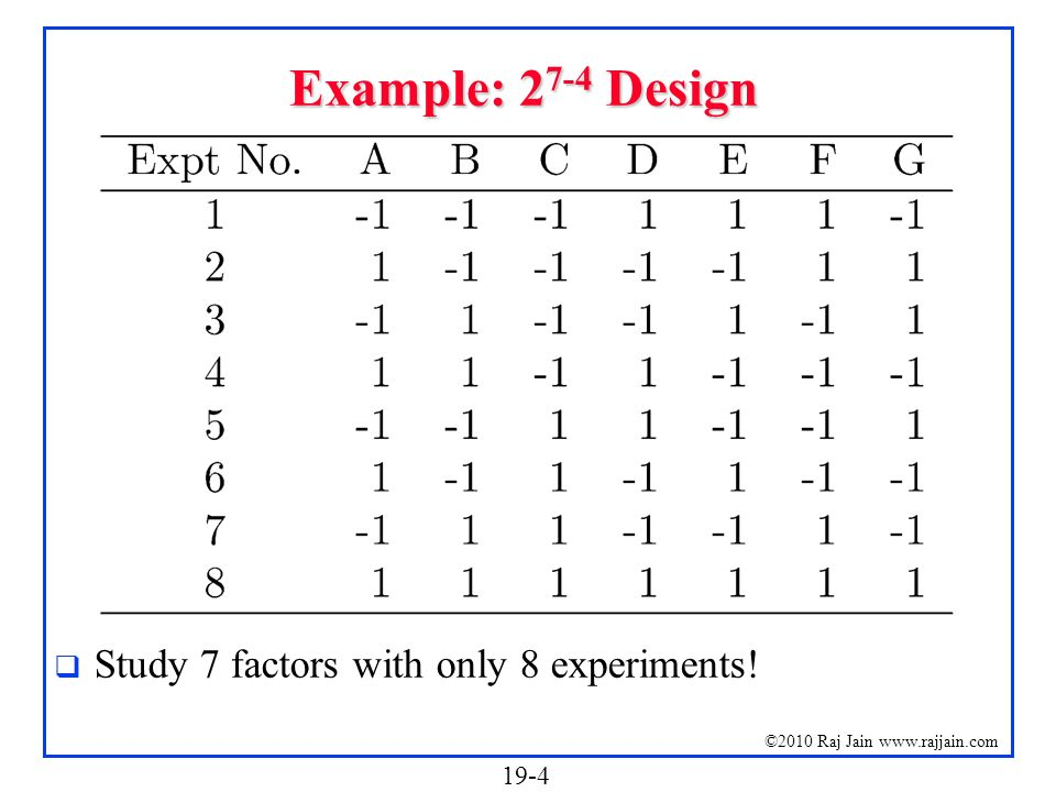 Example: 27-4 Design Study 7 factors with only 8 experiments!