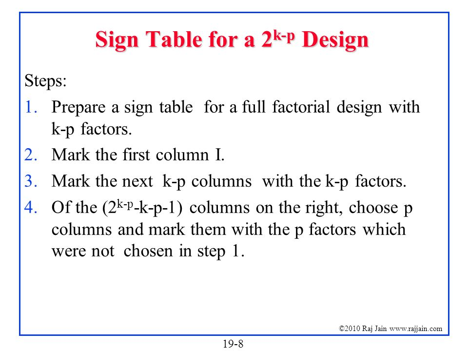 Sign Table for a 2k-p Design