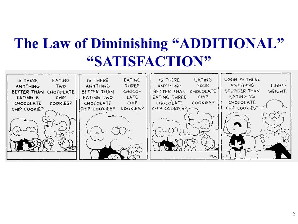The Law of Diminishing ADDITIONAL SATISFACTION