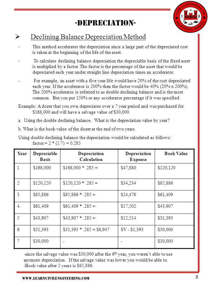Depreciation Calculation