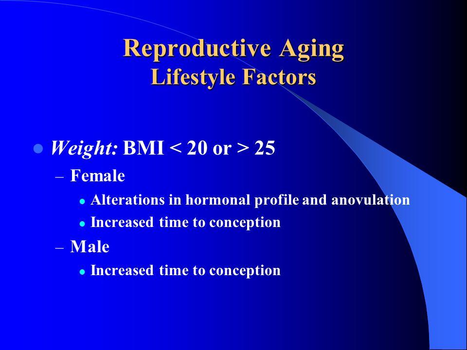 Reproductive Aging Lifestyle Factors