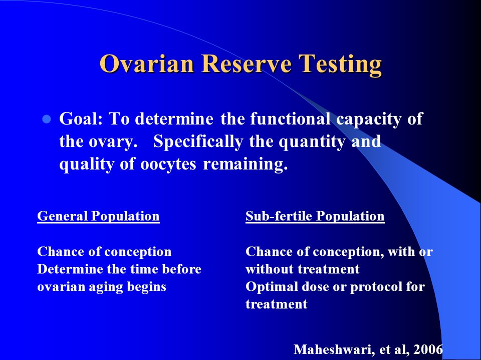 Ovarian Reserve Testing