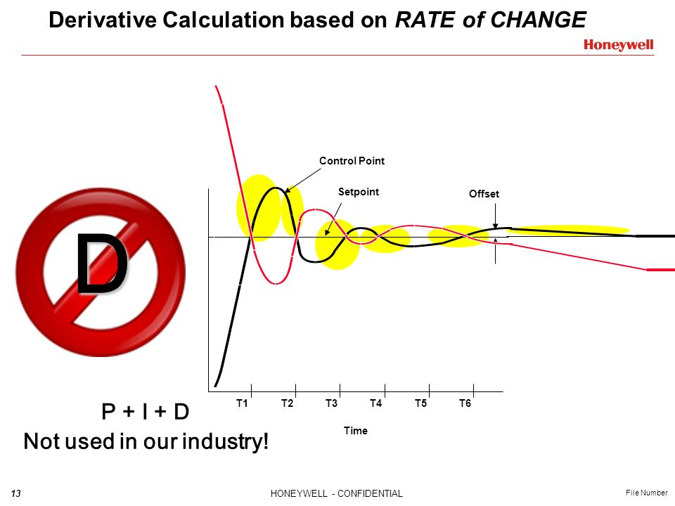 Derivative Calculation based on RATE of CHANGE
