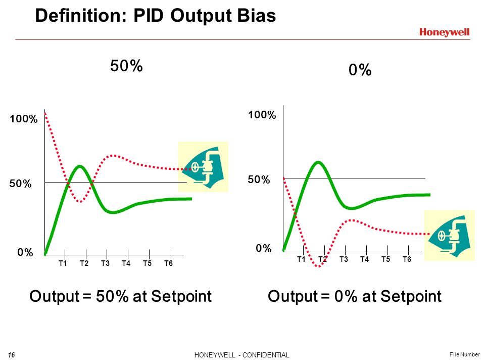 Definition: PID Output Bias