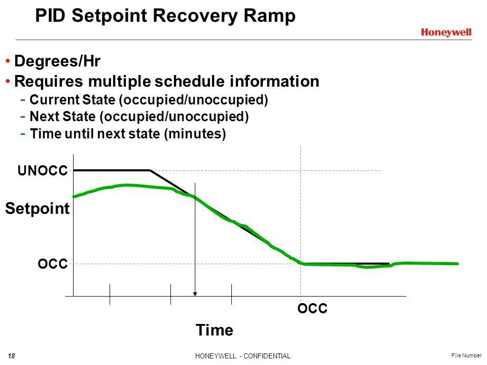 PID Setpoint Recovery Ramp