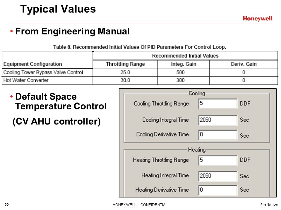 Typical Values From Engineering Manual