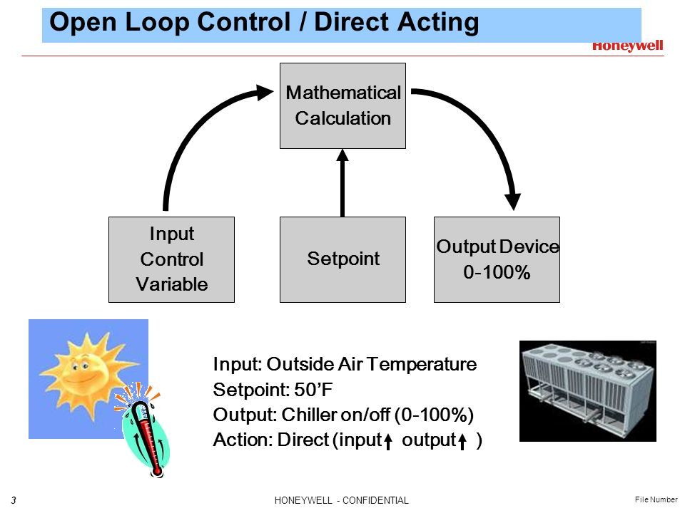Open Loop Control / Direct Acting