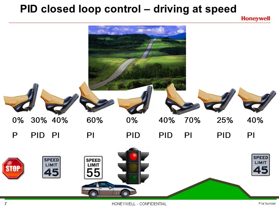 PID closed loop control – driving at speed