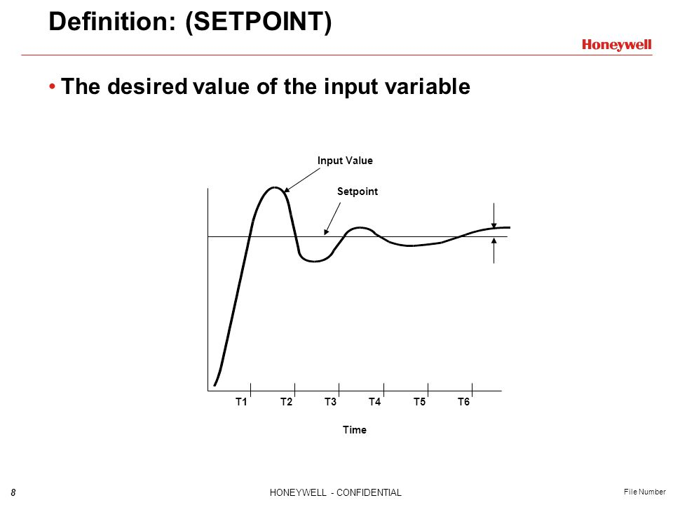 Definition: (SETPOINT)