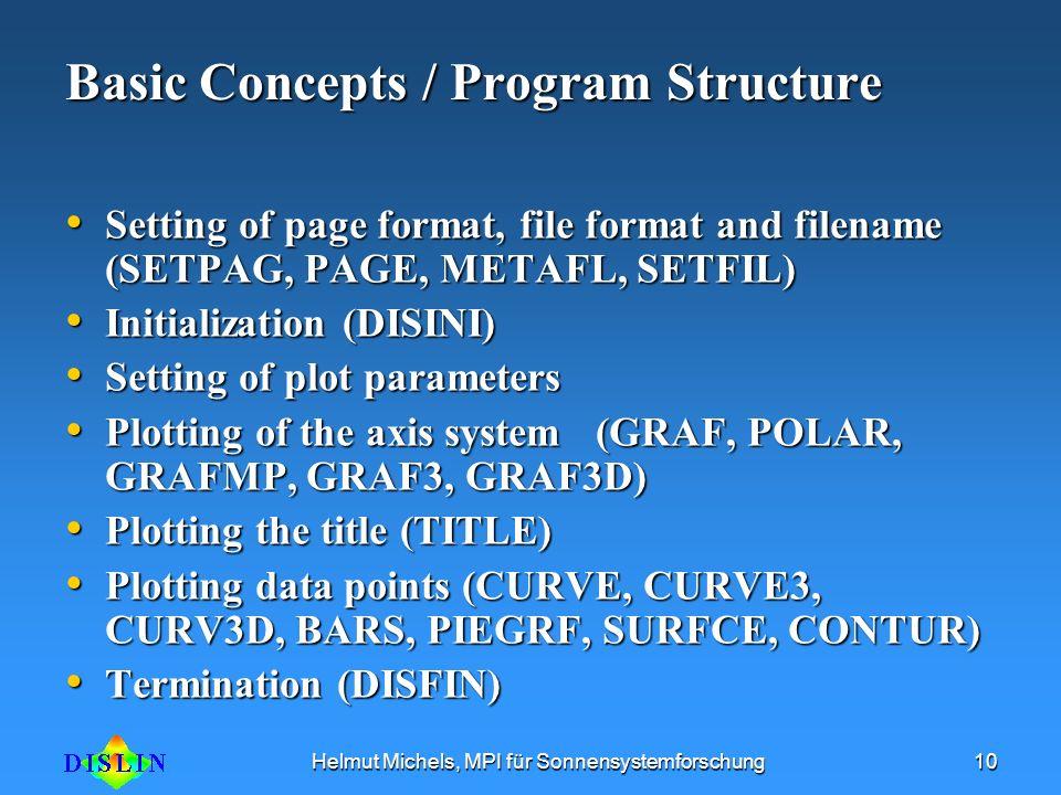 Basic Concepts / Program Structure