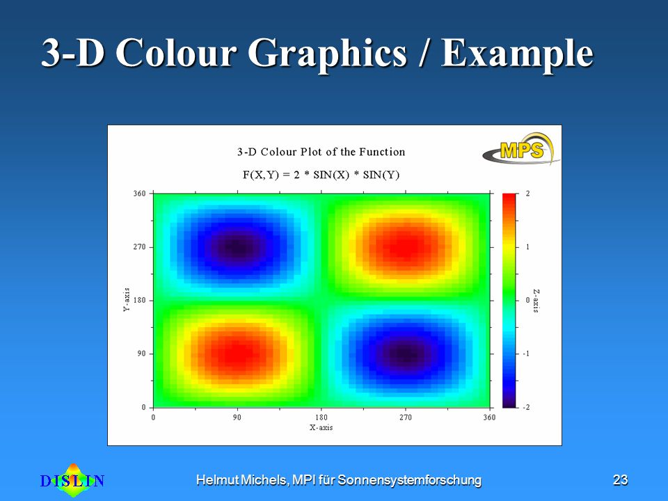 3-D Colour Graphics / Example