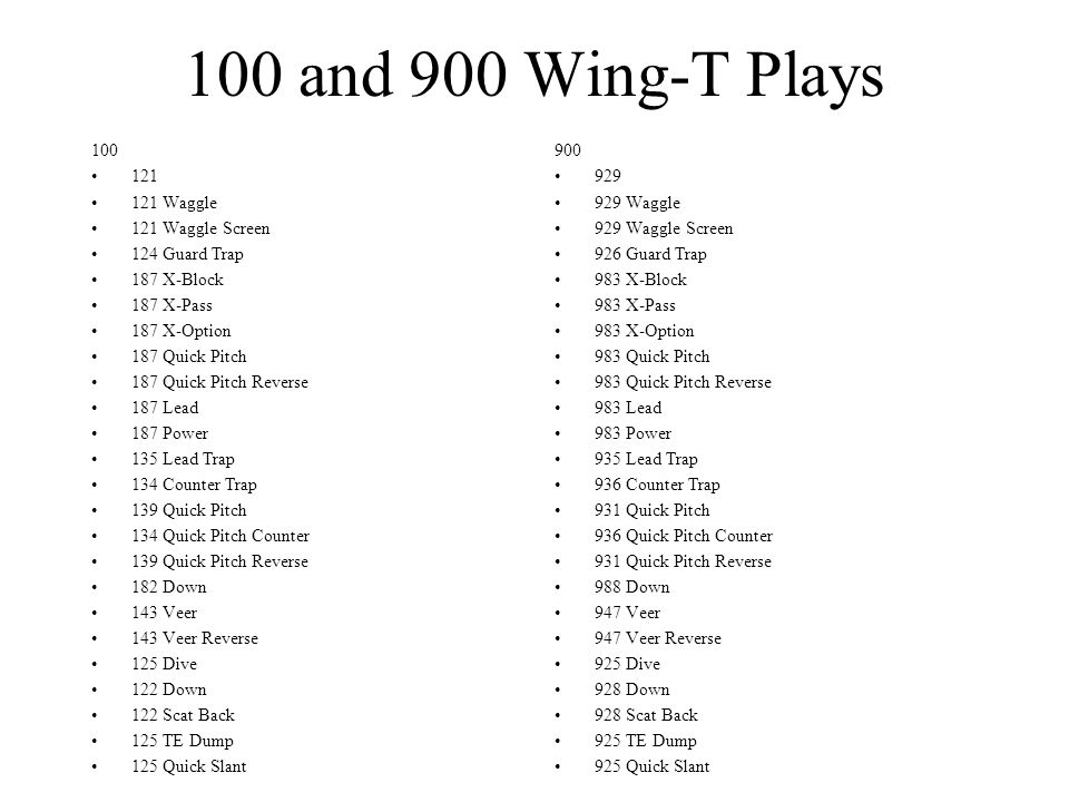 100 and 900 Wing-T Plays 100 121 121 Waggle 121 Waggle Screen