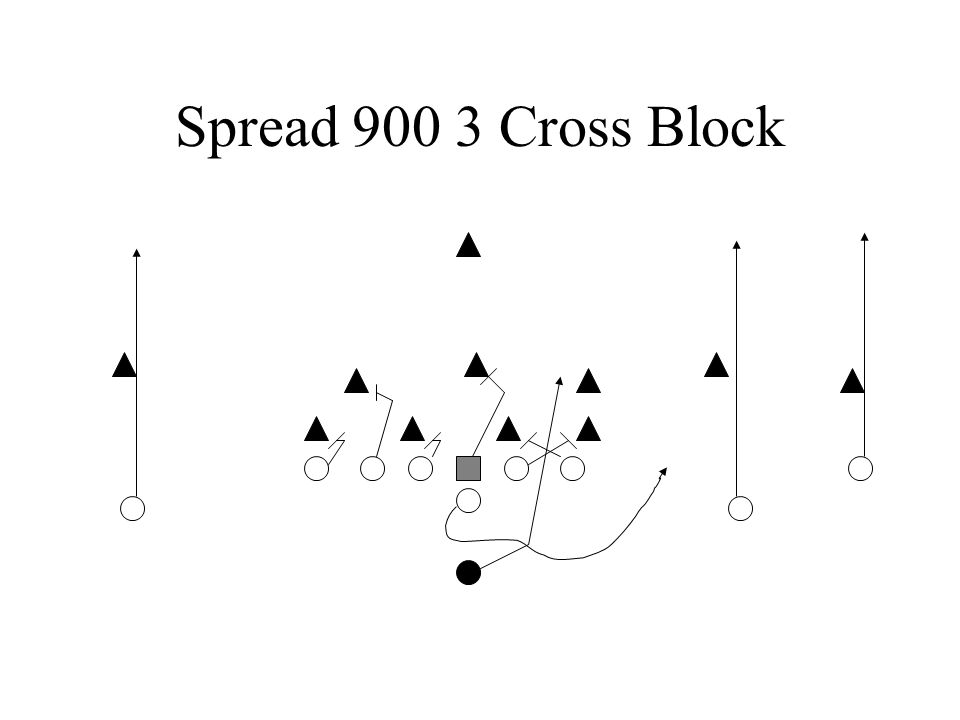 Spread 900 3 Cross Block