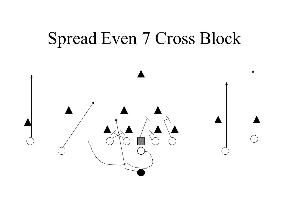 Spread Even 7 Cross Block