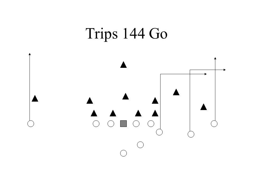 Trips 144 Go