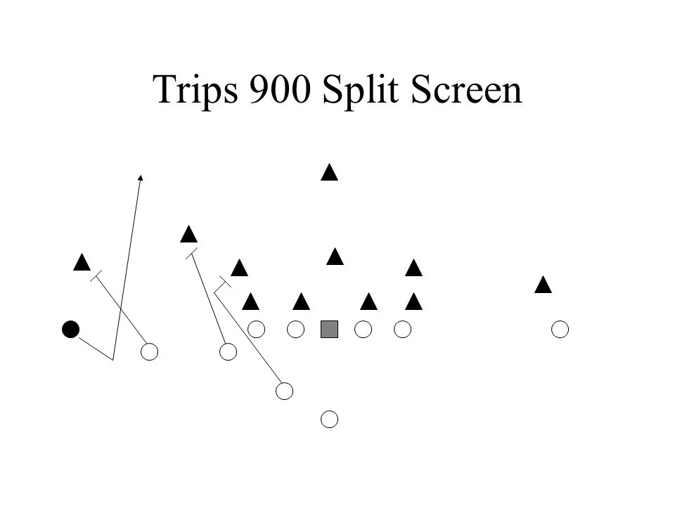 Trips 900 Split Screen