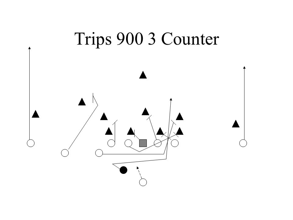 Trips 900 3 Counter