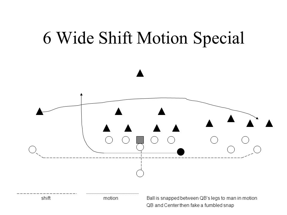 6 Wide Shift Motion Special