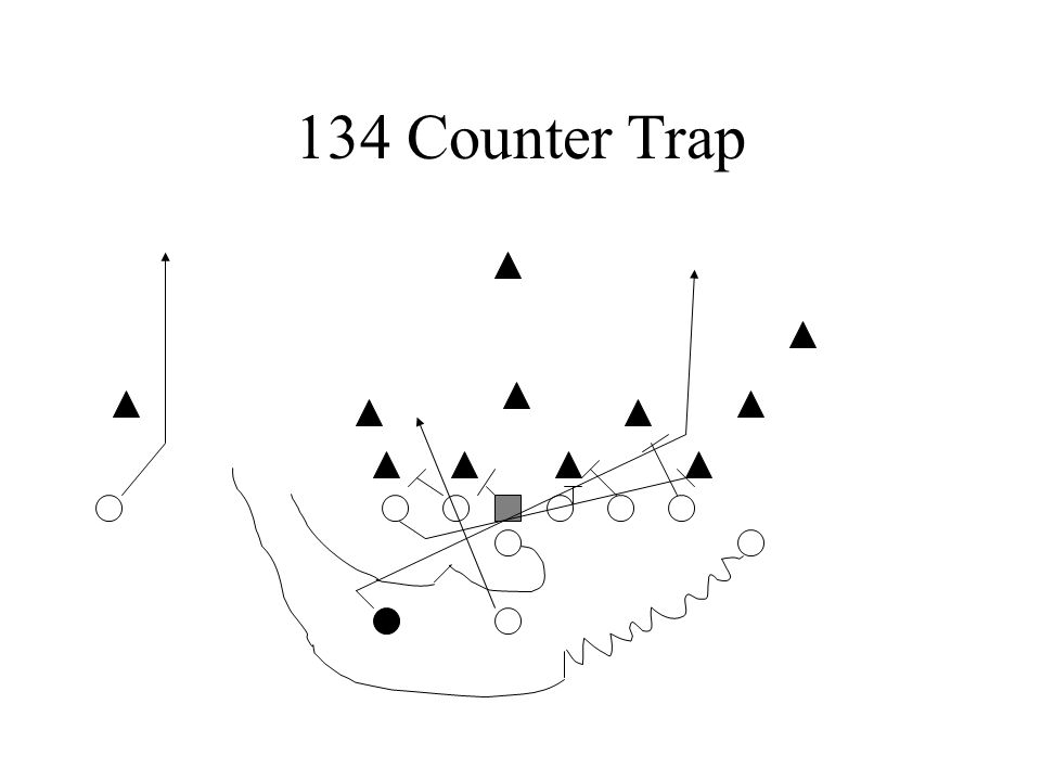 134 Counter Trap