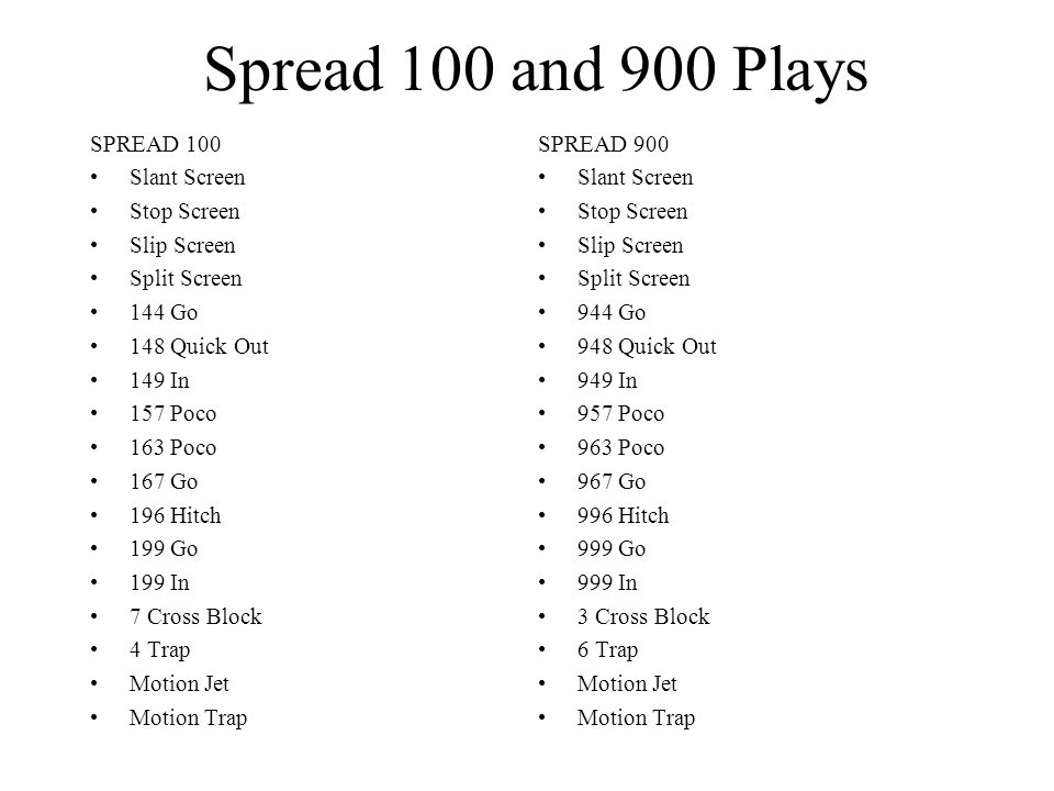 Spread 100 and 900 Plays SPREAD 100 Slant Screen Stop Screen
