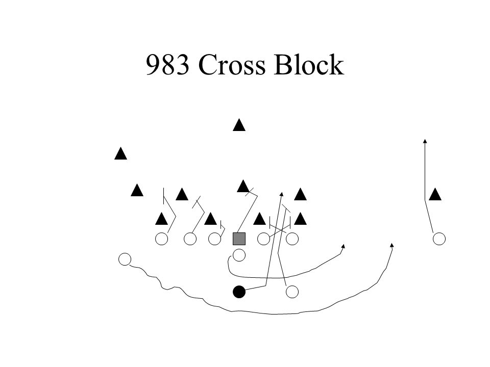 983 Cross Block