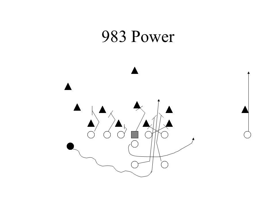 983 Power