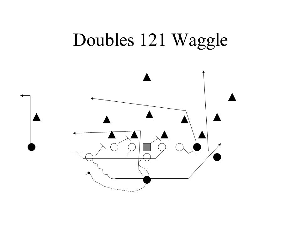 Doubles 121 Waggle