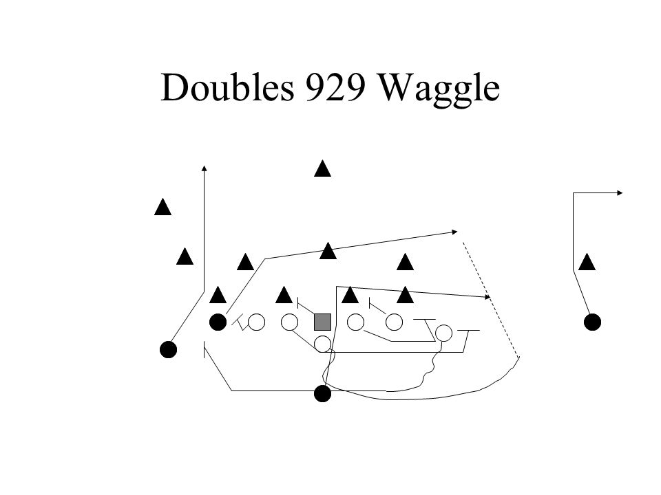 Doubles 929 Waggle