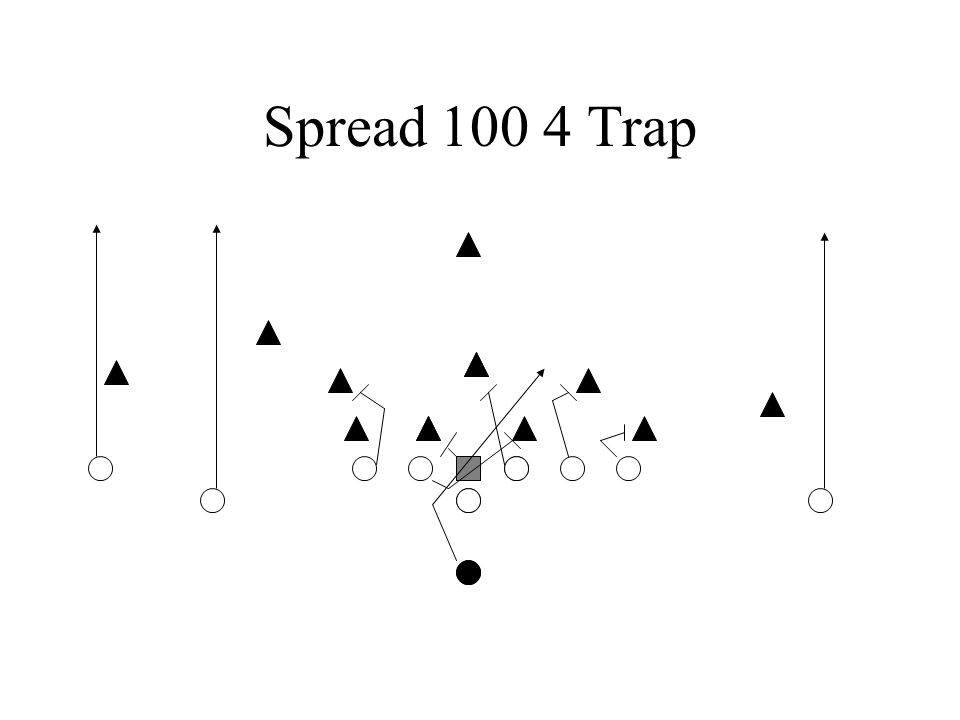 Spread 100 4 Trap