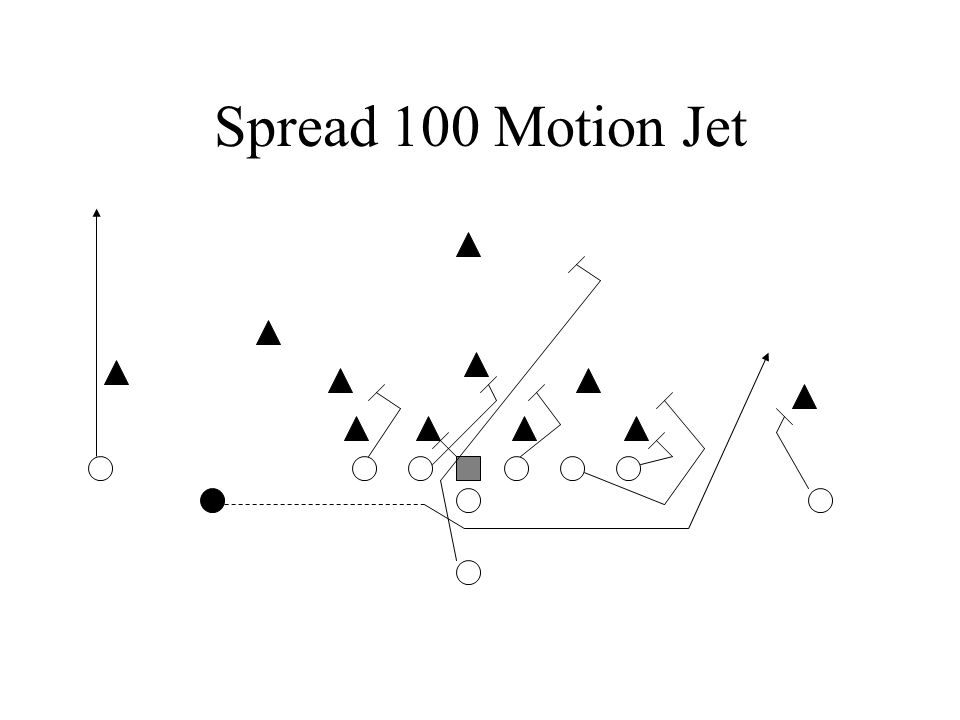 Spread 100 Motion Jet