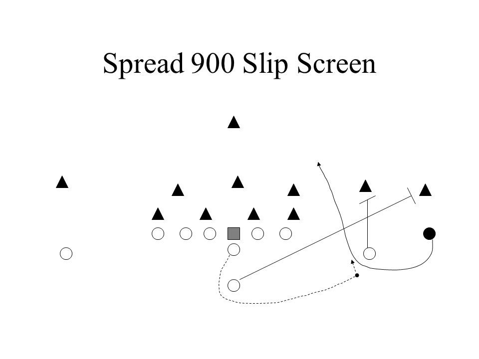Spread 900 Slip Screen