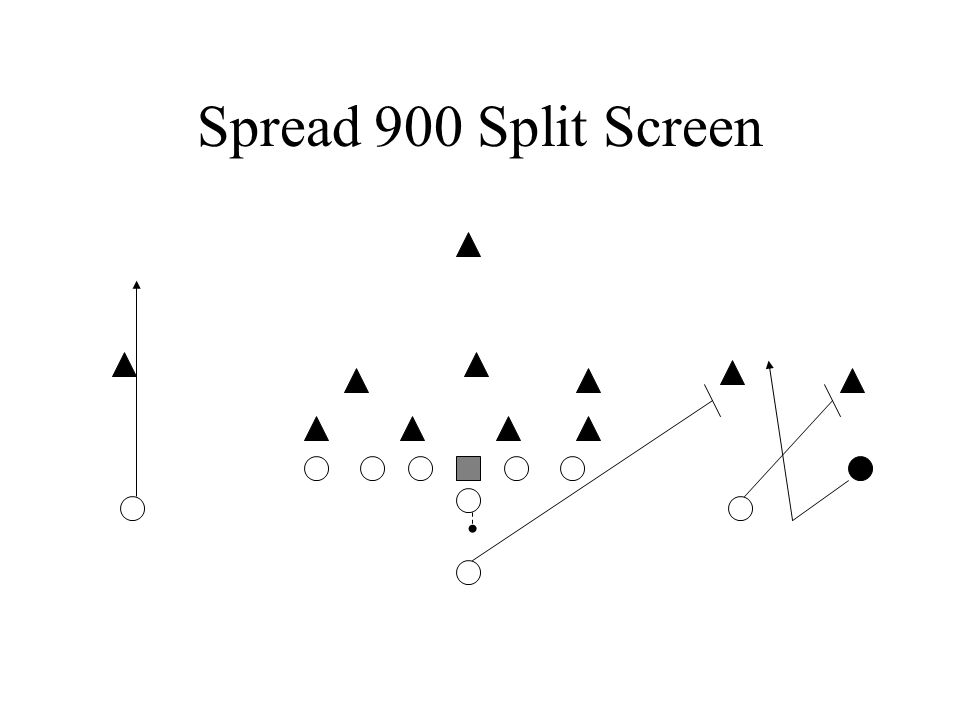 Spread 900 Split Screen