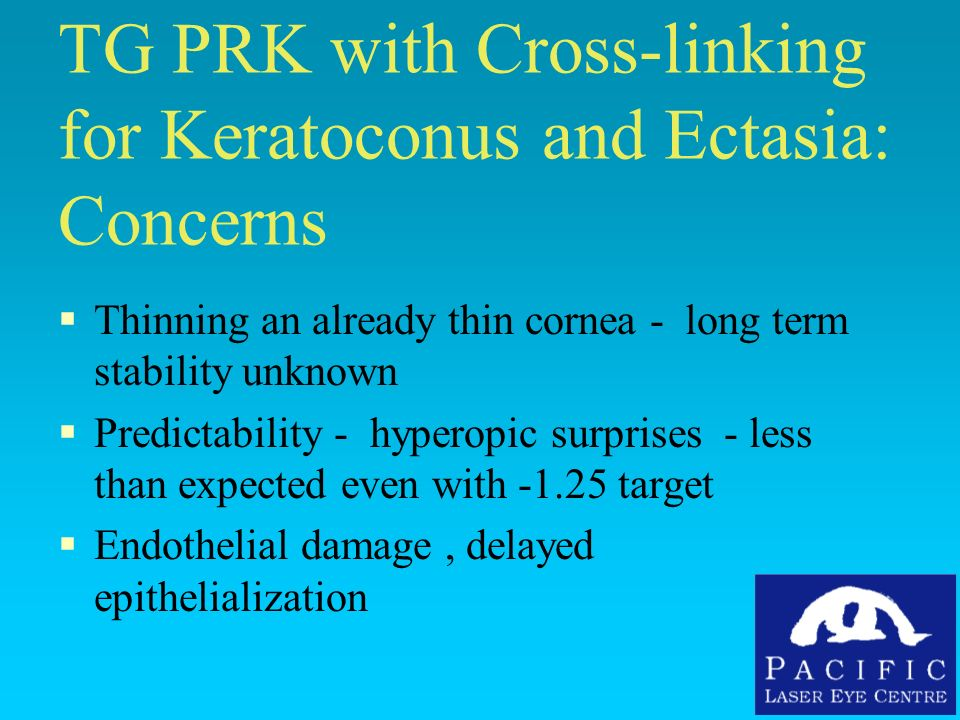 TG PRK with Cross-linking for Keratoconus and Ectasia: Concerns