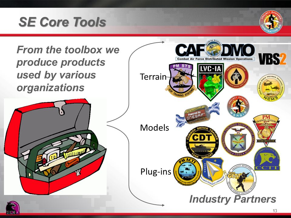 SE Core Tools From the toolbox we produce products used by various organizations. Terrain. Models.