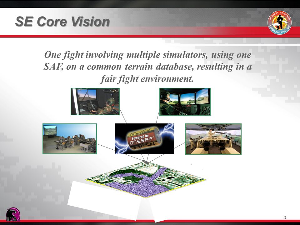 SE Core Vision One fight involving multiple simulators, using one SAF, on a common terrain database, resulting in a fair fight environment.