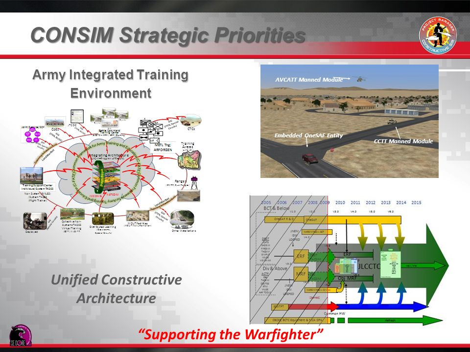 CONSIM Strategic Priorities