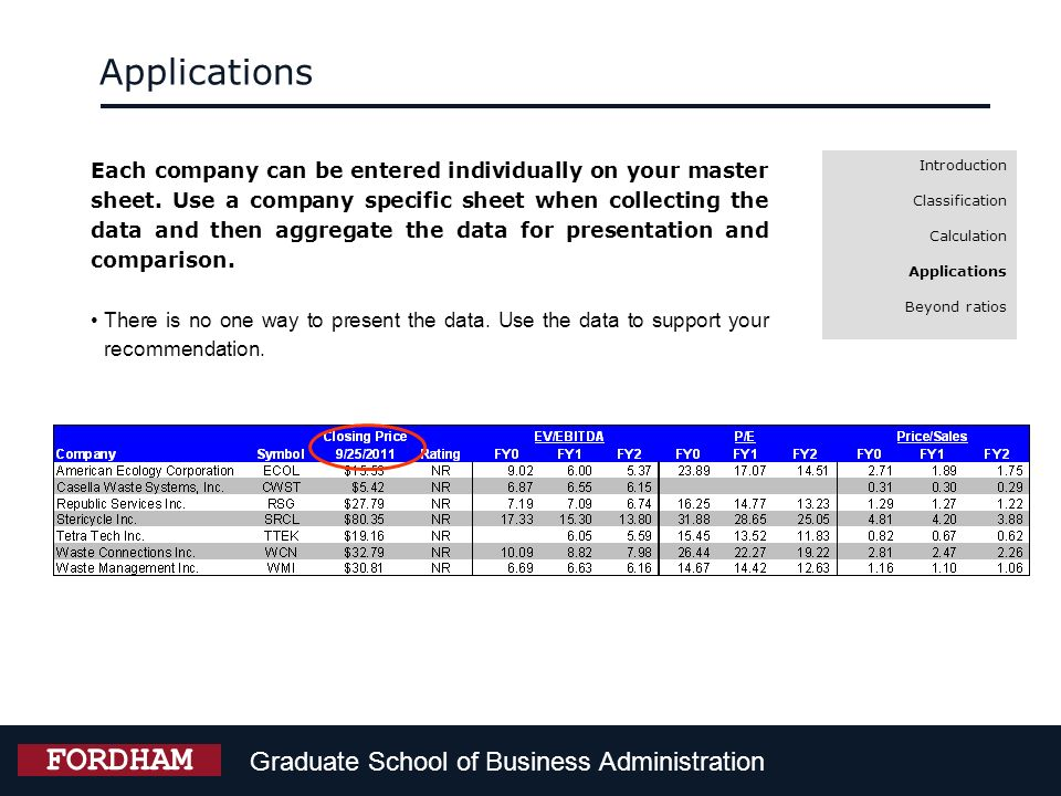 Applications FORDHAM Graduate School of Business Administration