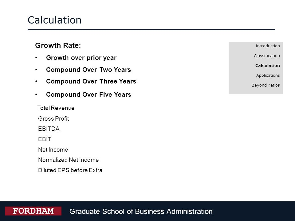 Calculation FORDHAM Growth Rate: Total Revenue