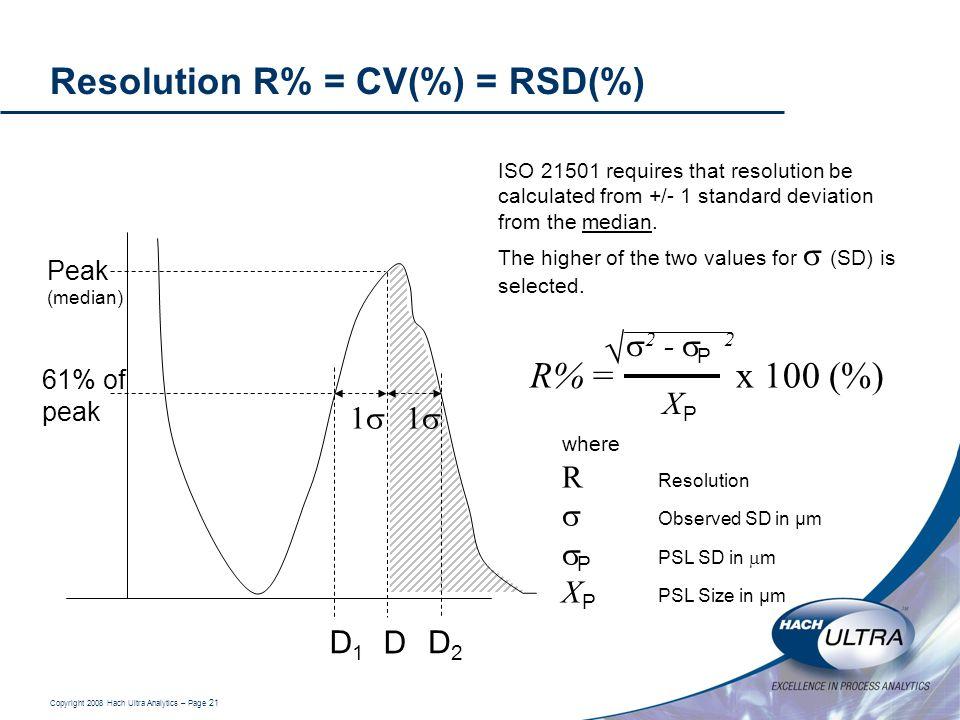 Resolution R% = CV(%) = RSD(%)